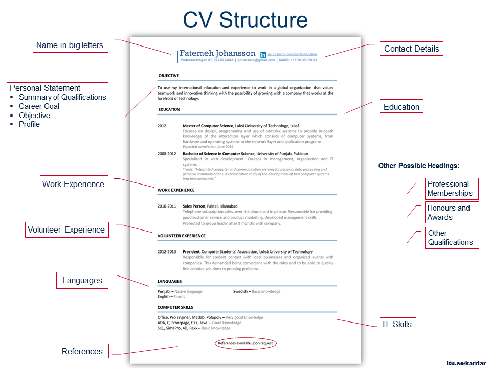Search Results For Cover Letter For A Cv Calendar 2015