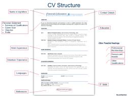 Cv Structure   inkytk