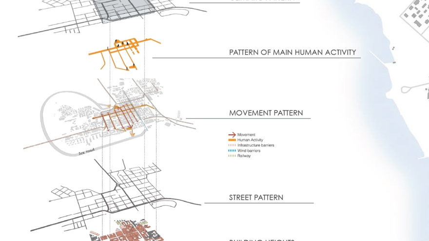 Climarctic Box - Addressing city edges to improve city wide microclimate