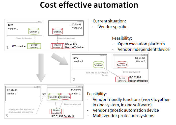 cost_effective_automation_1