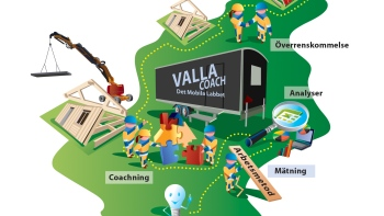 VALLA Coach är ett FoU projekt inom det strategiska innovationsprogrammet Smart Built Environment